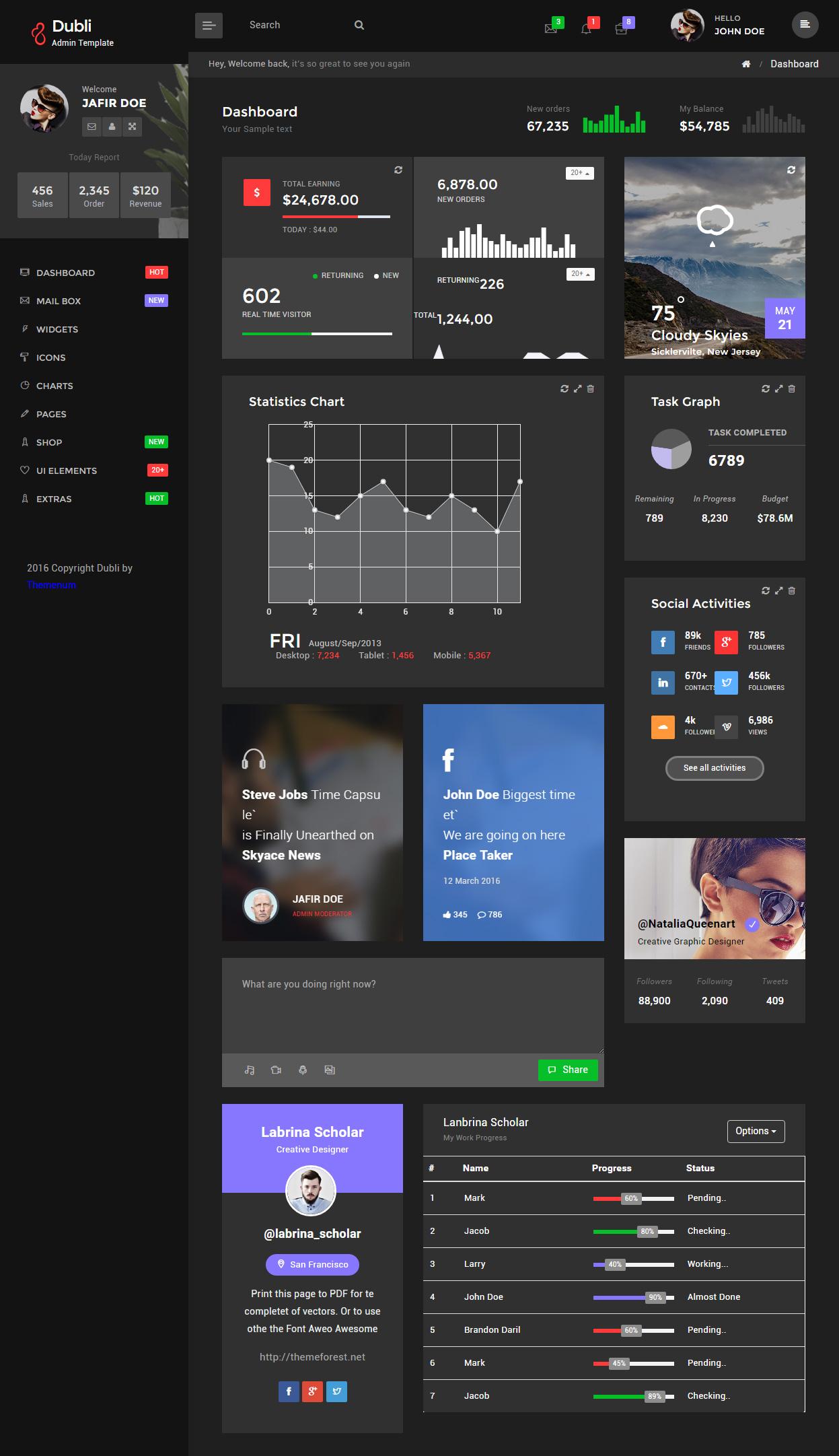 Dubli - Premium Responsive Admin Web App HTML5 Template with ...