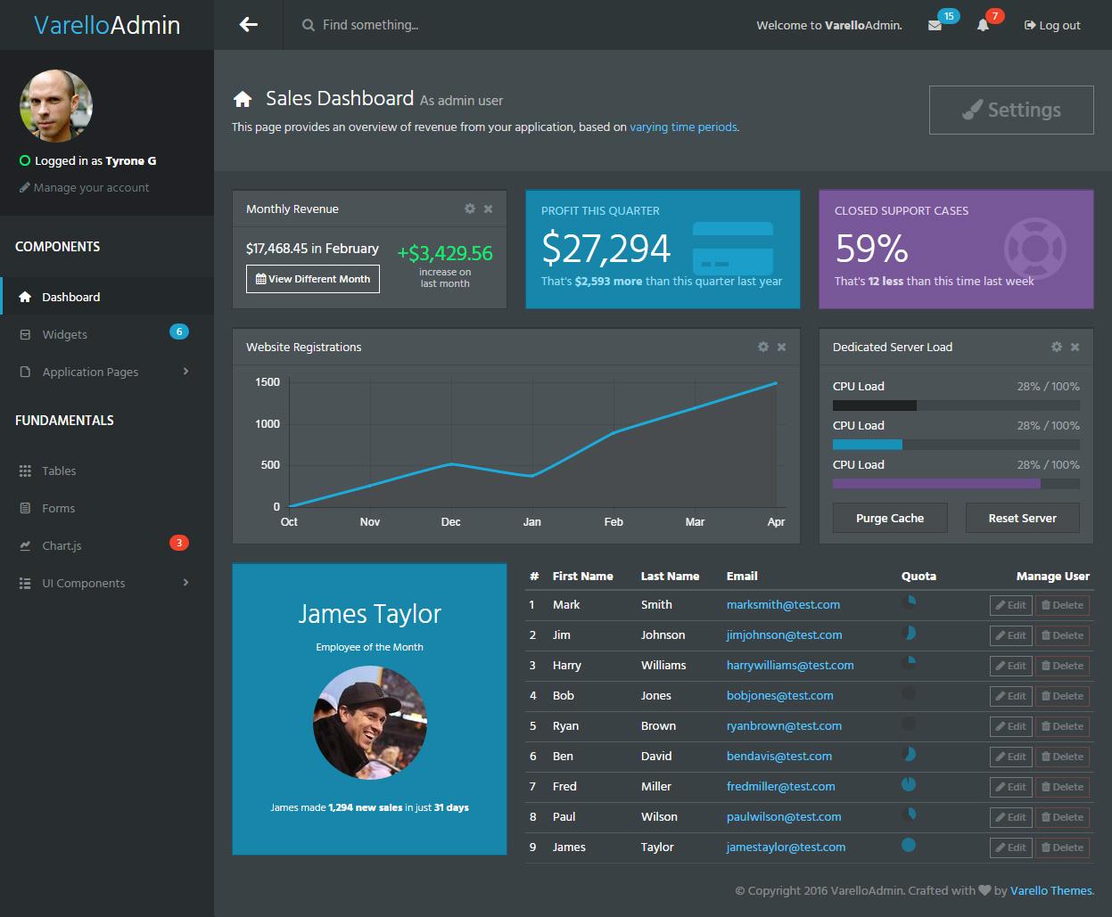 VarelloAdmin - Premium Responsive Admin HTML5 Template + Laravel ...