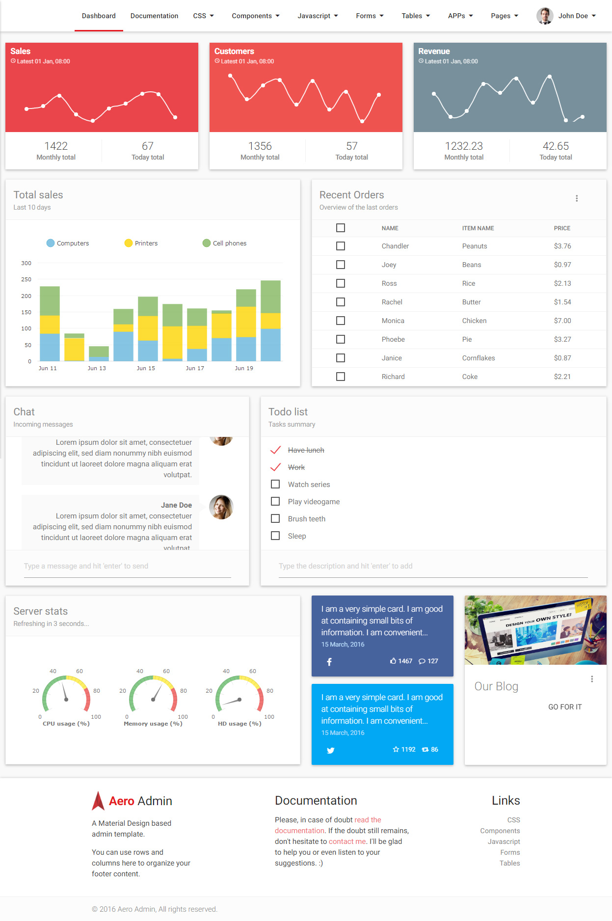 40 best material design dashboard templates 2017 responsive miracle. Black Bedroom Furniture Sets. Home Design Ideas