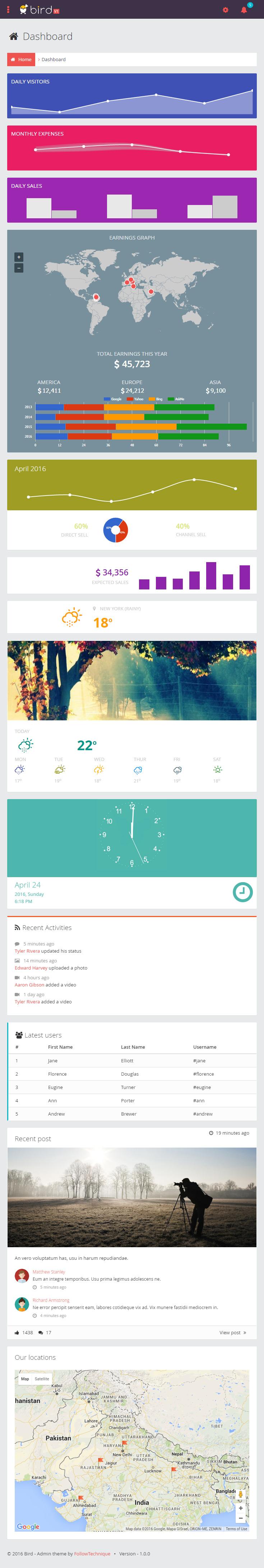 Bird Premium Responsive Web App Kit Admin Html5 Template