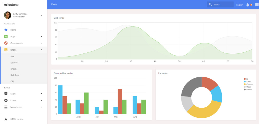 Milestone Premium Responsive Bootstrap 4 Dashboard Html5