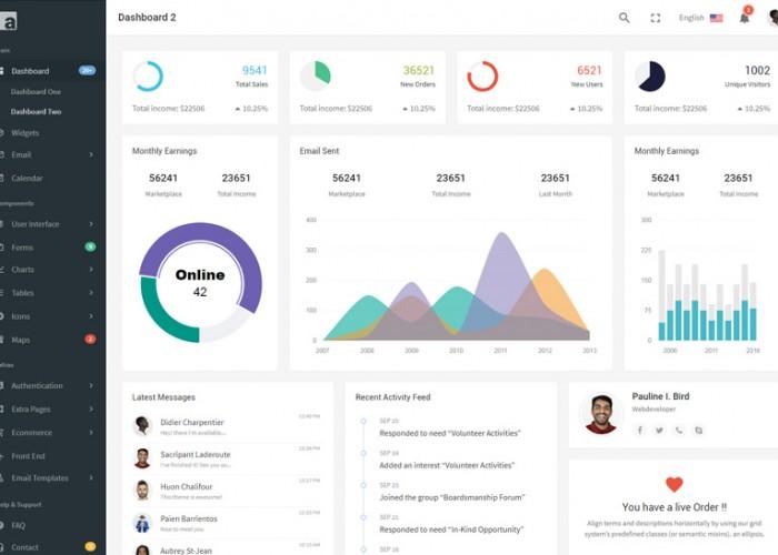 Admiria – Premium Responsive Bootstrap 4 Admin Dashboard HTML5 Template