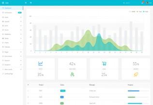 Ant Design – Premium Responsive ReactJS Admin HTML5 Template