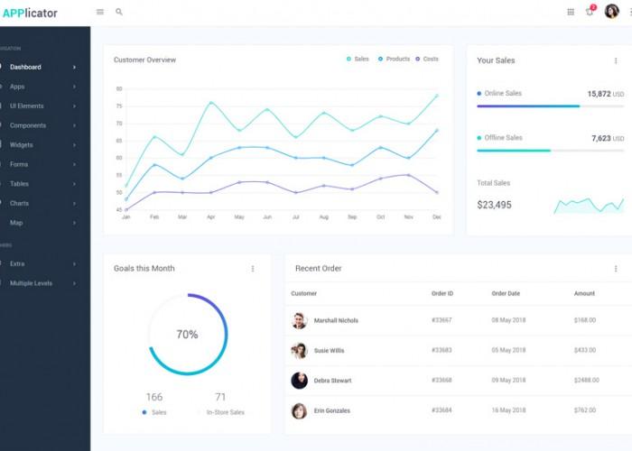 Applicator – Premium Responsive Bootstrap 4 Admin HTML5 Template