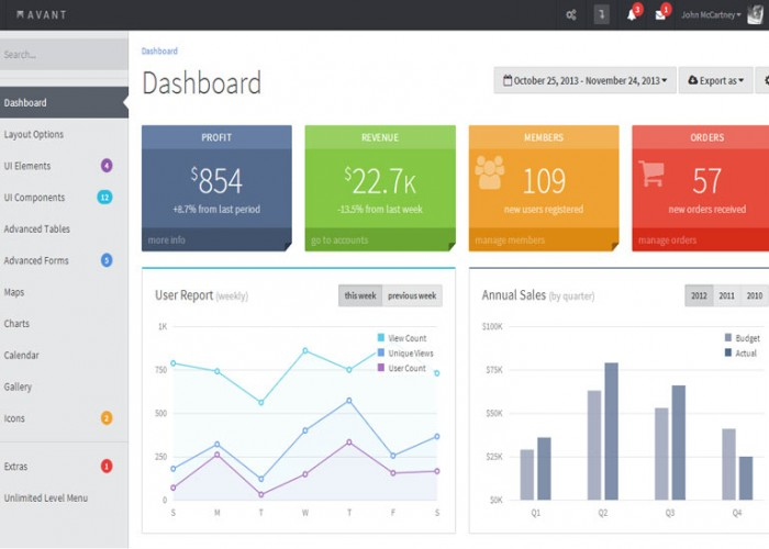 Best premium responsive admin panel templates 2013 free for Bootstrap intranet template