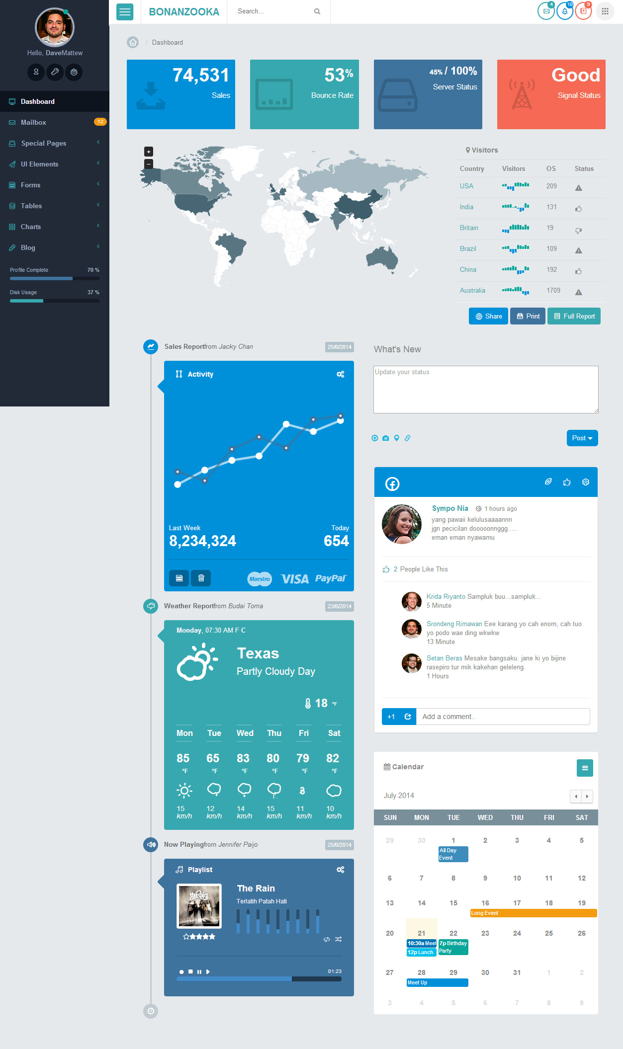 Bonanzooka premium responsive angularjs template for Bootstrap intranet template