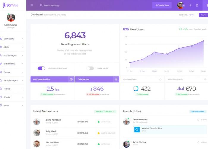 BonVue – Premium Responsive Bootstrap 4 Admin HTML5 Template