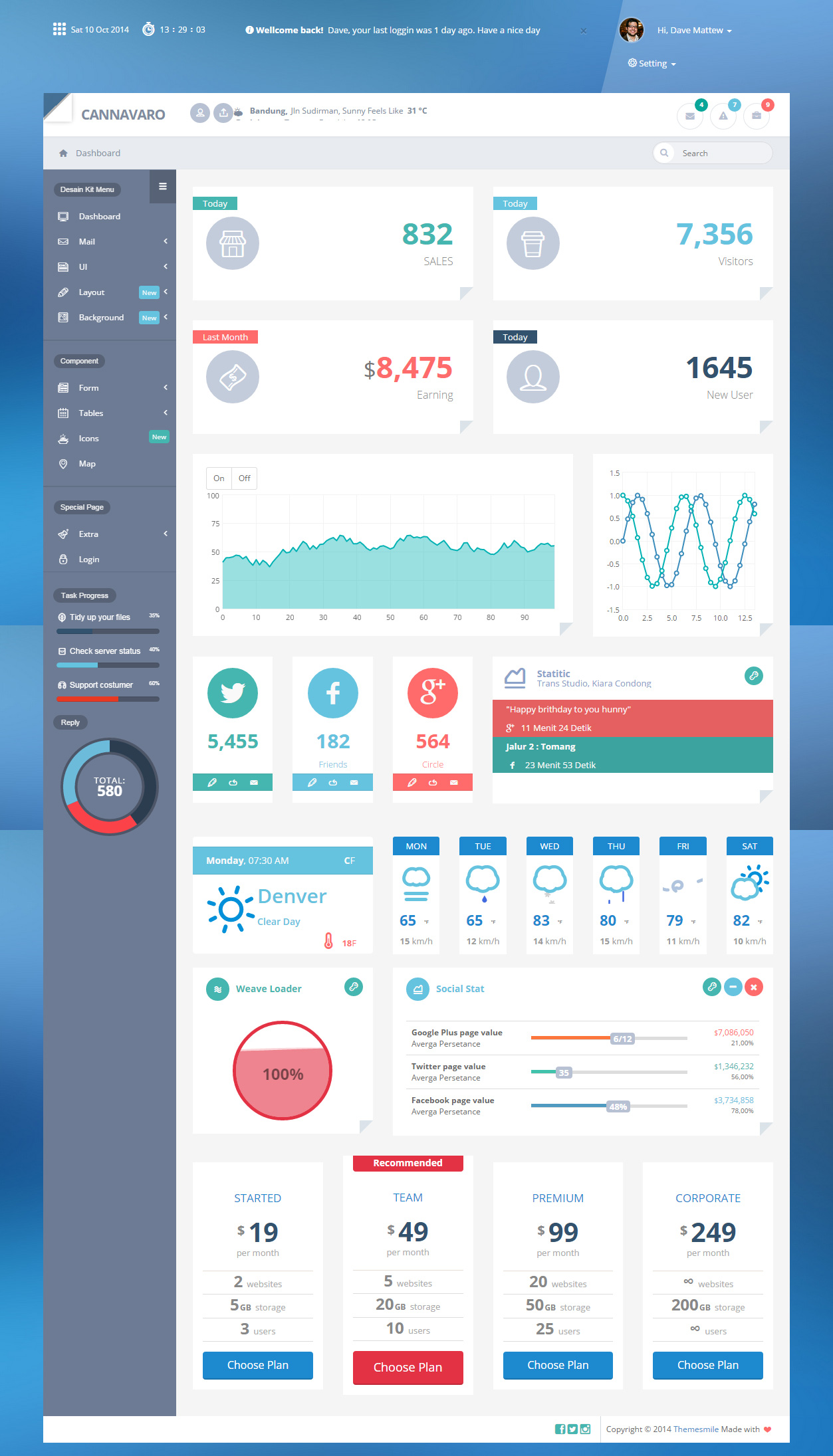 cannavaro premium responsive admin dashboard html5 template
