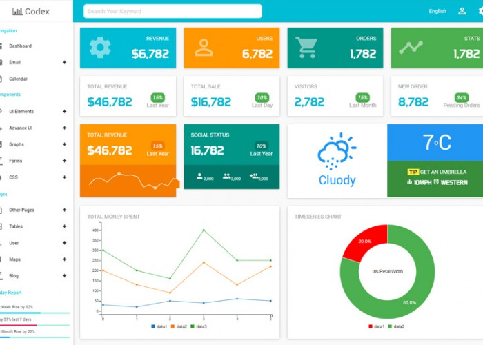 Codex – Premium Responsive Material Design Admin HTML5 Template