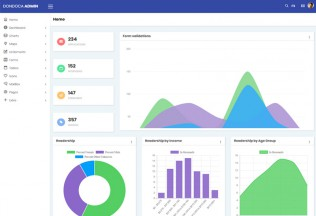 Dondoca – Premium Responsive Admin Bootstrap 4 Vue HTML5 Template