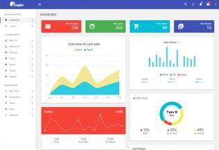 Eagle – Premium Responsive Material Design Admin HTML5 Template