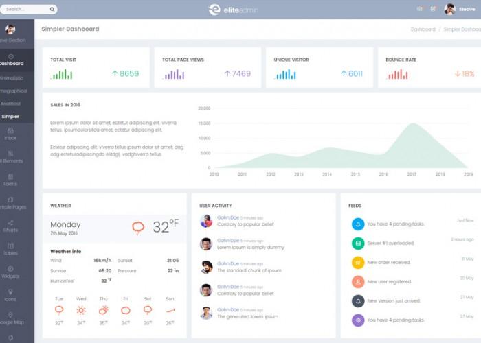 Elite Admin – Premium Responsive Web App Kit HTML5 Template
