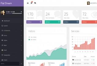 Flat Dream – Premium Responsive Flat Admin Template