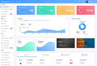 Gradient Able – Premium Responsive Angular 5 Dashboard HTML5 Template