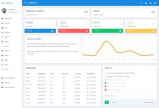Infinity – Premium Responsive Web App Kit HTML5 Template