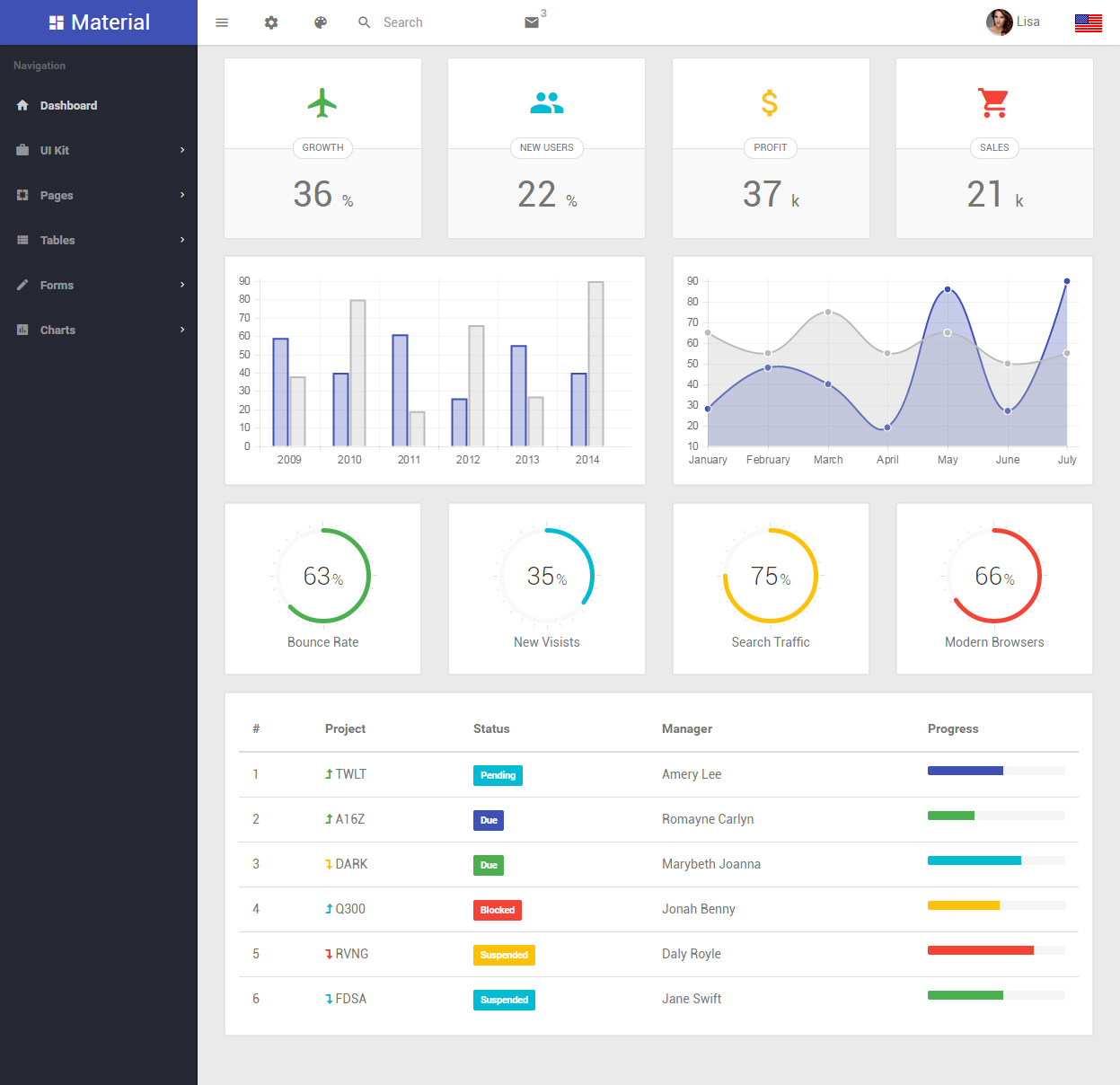 Material premium responsive admin html5 template for Material design table css