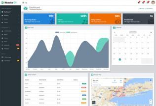 Material UI – Premium Responsive Material Design Admin HTML5 Template Dashboard