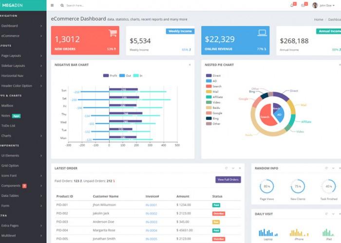 MegaDin – Premium Responsive Admin Dashboard HTML5 Template