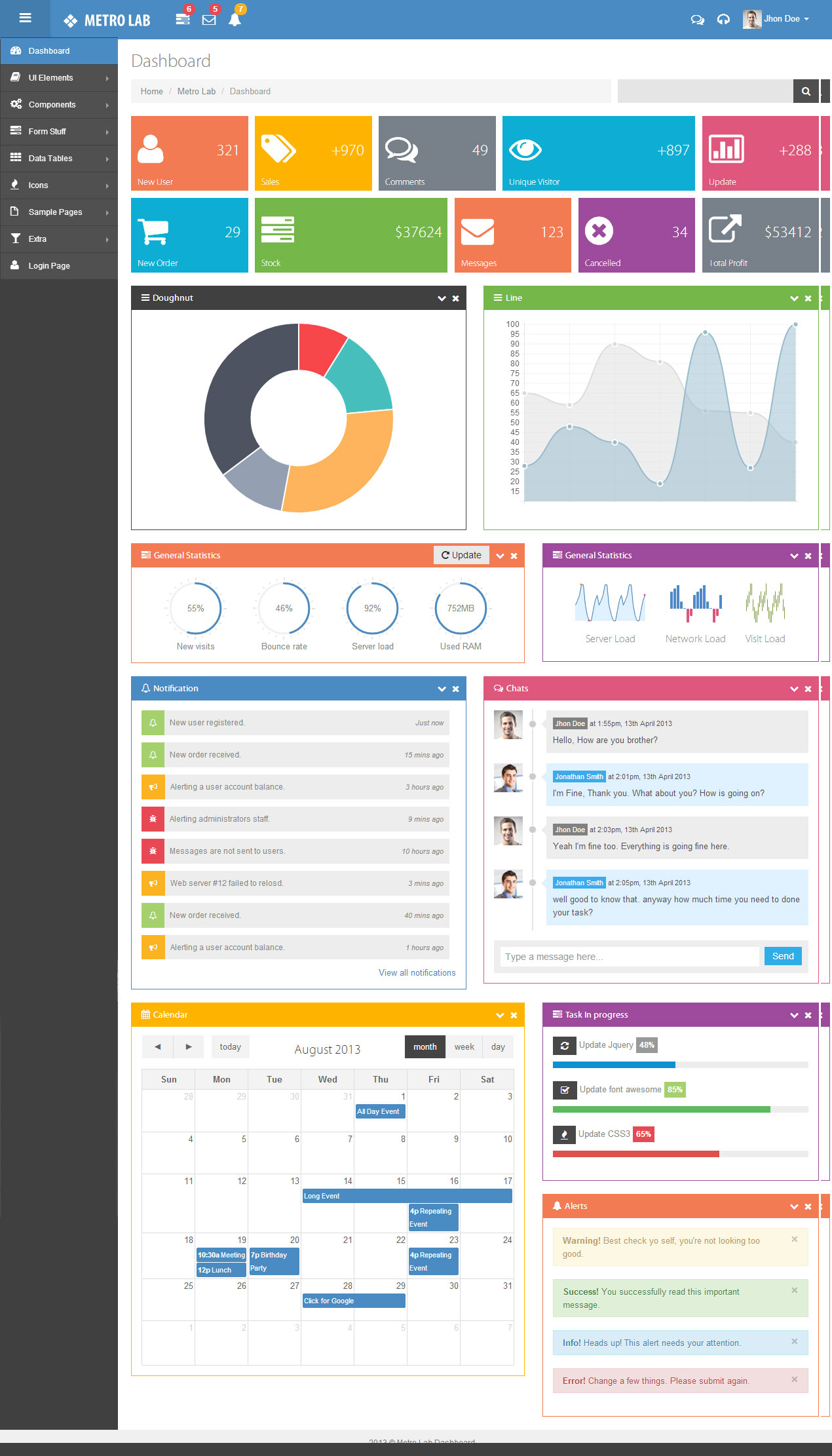 Metro Lab - Responsive Metro Dashboard Template - Free Demo