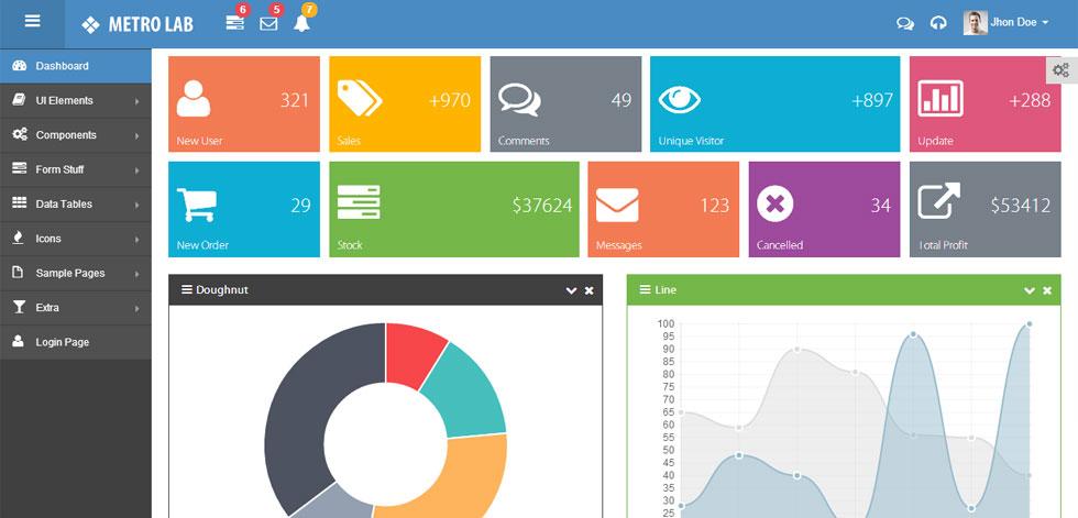 Metro lab responsive metro dashboard template free demo home page wajeb Image collections