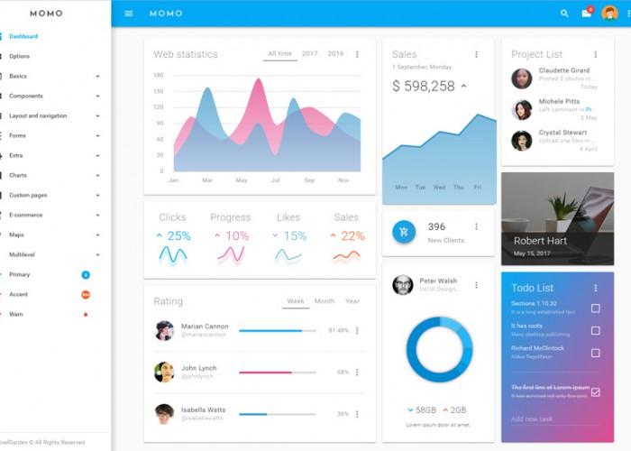 Momo – Premium Responsive Angular 4 Material Design Admin HTML5 Template