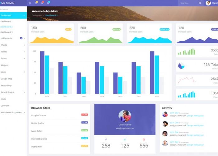 My Admin – Premium Responsive Admin HTML5 Template
