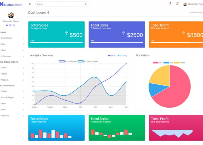 Niche Admin – Premium Responsive Bootstrap 4 Dashboard HTML5 Template
