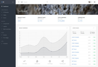 OneUI – Premium Responsive Admin Dashboard HTML5 Template & UI Framework