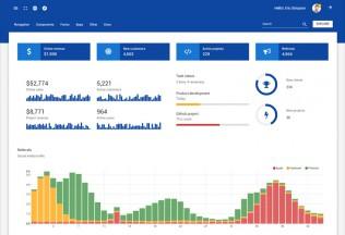 Peak – Premium Responisve Material Design Bootstrap 4 Admin HTML5 Template