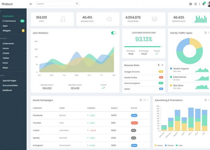 Philbert – Premium Responsive Bootstrap Admin Dashboard HTML5 Template