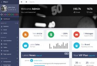 ProUI – Premium Responsive Retina Admin Dashboard Template