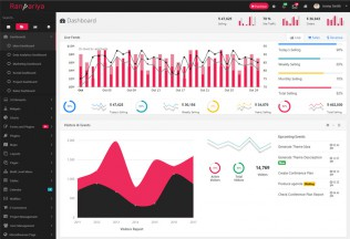 Ranpariya – Premium Responsive Admin Dashboard HTML5 Template