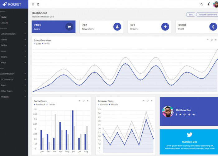 Rocket – Premium Responsive Bootstrap 4 Admin HTML5 Template