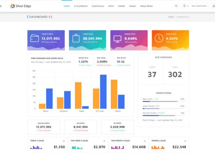 Silver Edge – Premium Responsive Bootstrap 4 Admin HTML5 Template