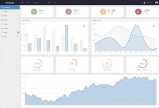Simplify – Premium Responsive Admin App with AngularJS HTML5 Template