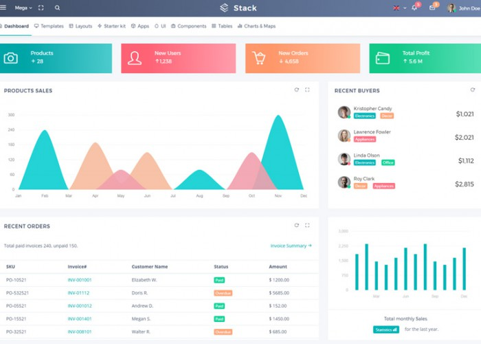 Stack – Premium  Responsive Bootstrap 4 Admin HTML5 Template