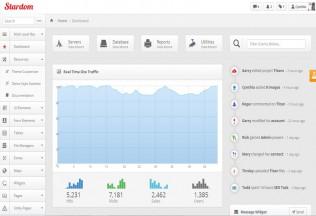 Stardom – Premium Responsive Admin Dashboard Template