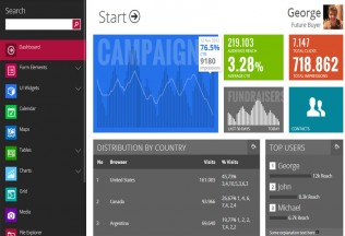 Start – Premium Responsive Metro UI Admin Template