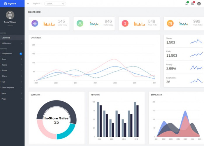 Syntra – Premium Responsive Bootstrap 4 Admin Dashboard HTML5 Template