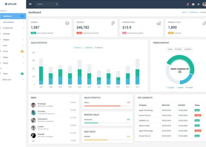 Uplon – Premium Responsive Bootstrap 4 Web App Kit HTML5 Template