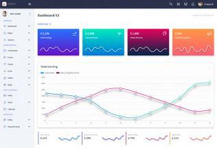 Vuely – Premium Responsive Material Design Admin HTML5 Template