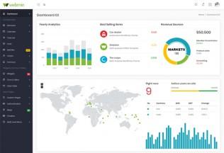Webmin – Premium Responsive Angular 5 Admin Dashboard HTML5 Template
