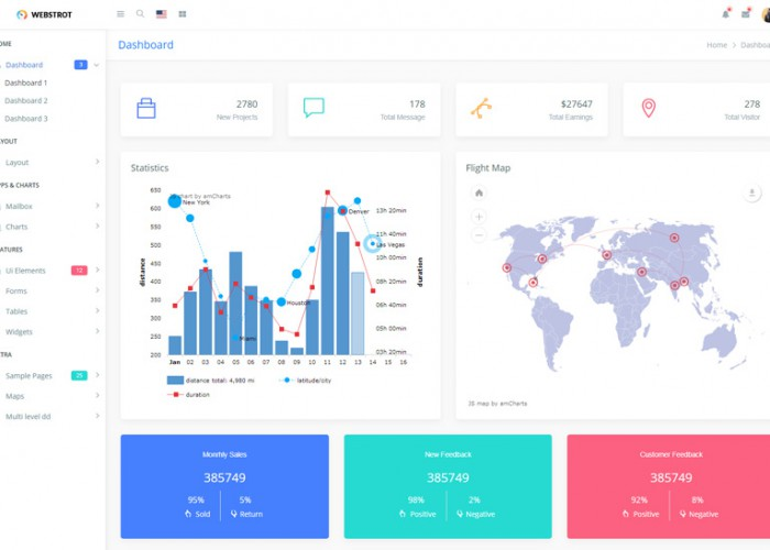 Webstrot Admin – Premium Responsive Bootstrap 4 Dashboard HTML5 Template