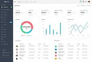 Zircos – Premium Responsive Admin Dashboard HTML5 Template