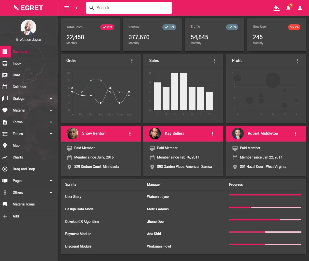 Egret - Premium Responsive Material Design Admin HTML5 Template