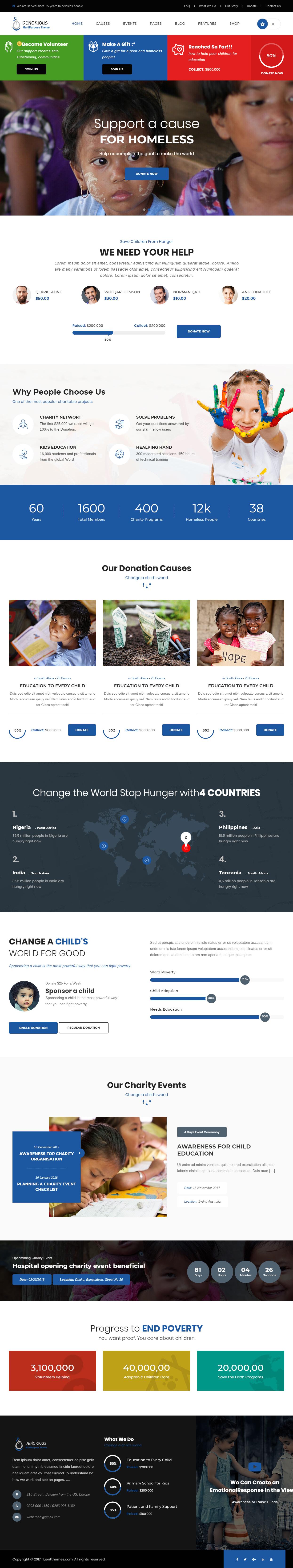 Denorious Charity WordPress Theme