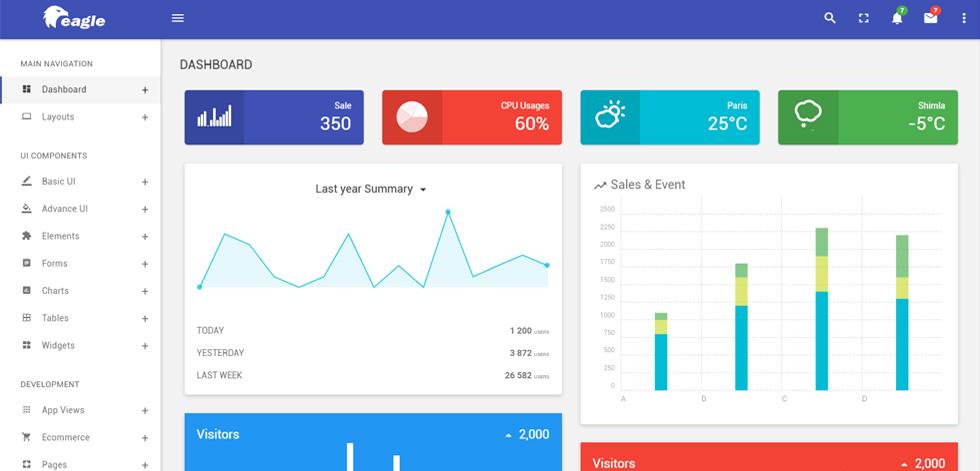 Premium Admin Templates  Responsive Bootstrap  Material Design Html