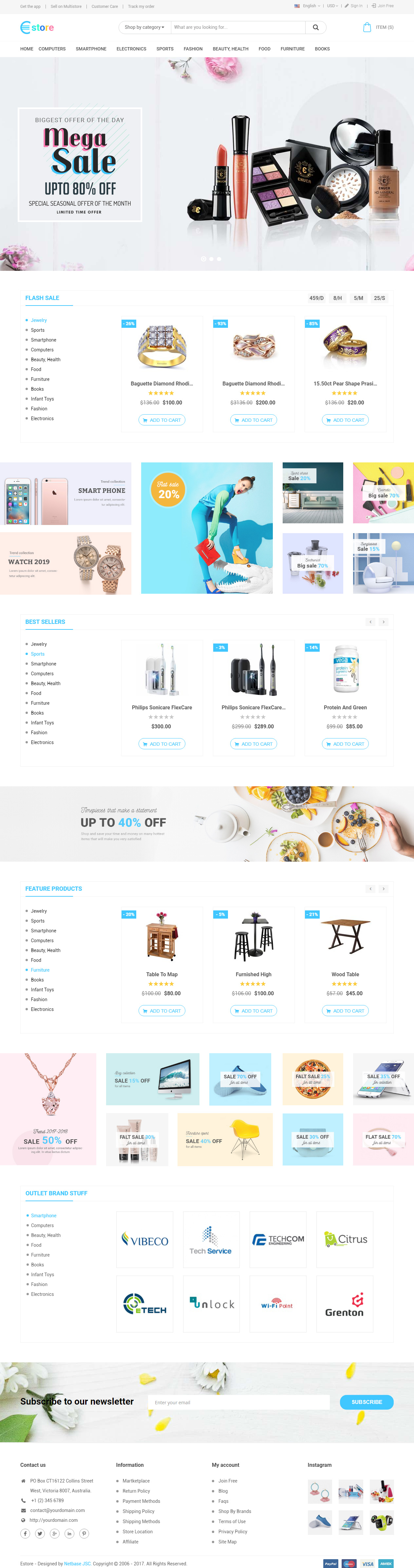 25+ Best & Top Magento 2 Themes 2019 - Responsive Miracle