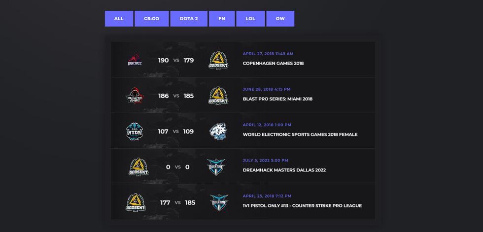 Respawn - Premium Responsive Esports Gaming WordPress Theme