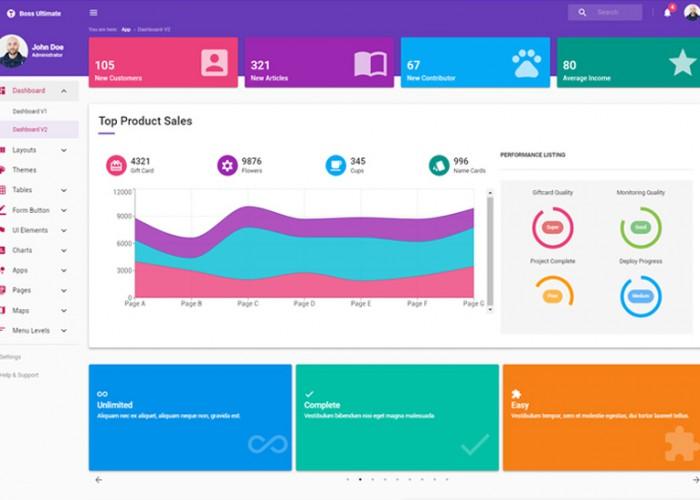 Boss Ultimate – Premium Responsive React Admin HTML5 Template